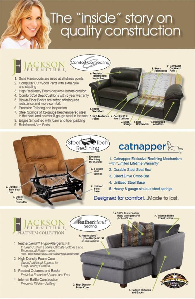 Catnapper - Quality, Durable Furinture - Made in the USA